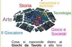 Giochi da Tavolo e Cultura: Il Mondo inesplorato! - Bergamo